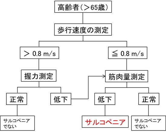 paste1_2